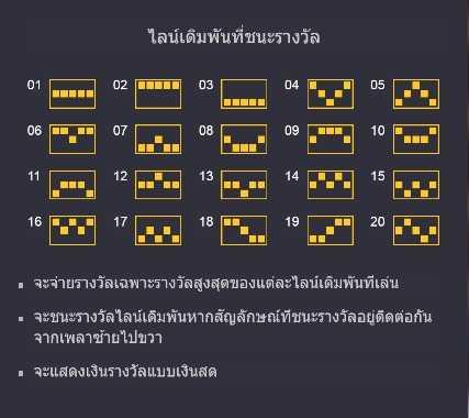 paytable มวยไทย สล็อต pg