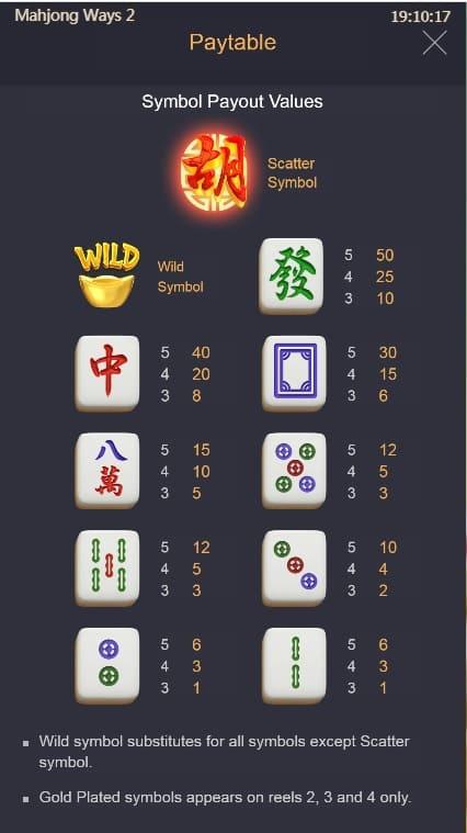 pg sig mahjong way 2