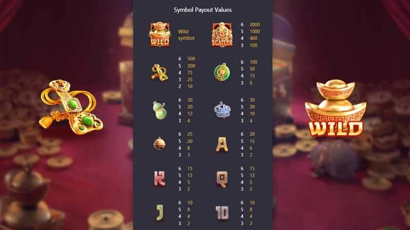 เพย์ไลน์ jewels of prosperity