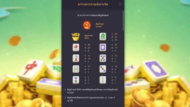 แนะนำเกม สล็อต Mahjong Ways 2