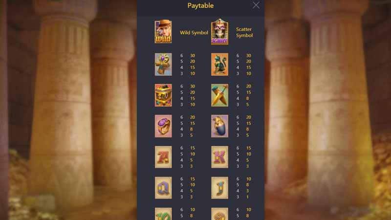 เพย์ไลน์ Raider Jane's Crypt of Fortune pg slot